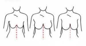 Как подобрать бюстгальтер по расположению груди. Фото и советы: Как стать самой красивой!